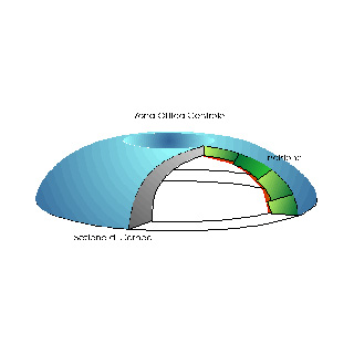 Cheratotomia radiale